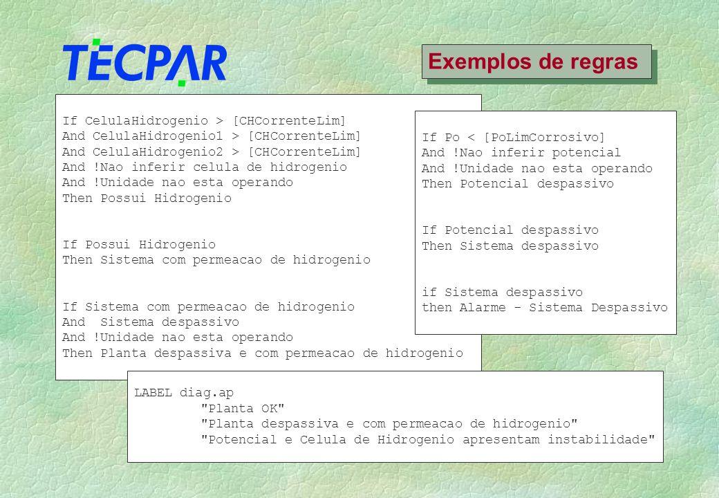 Exemplos de regras If CelulaHidrogenio > [CHCorrenteLim]
